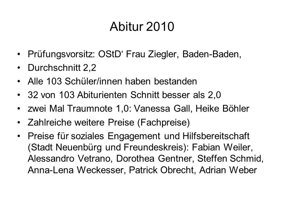 Abitur 2010 Prüfungsvorsitz: OStD Frau Ziegler, Baden-Baden, Durchschnitt 2,2 Alle 103 Schüler/innen haben bestanden 32 von 103 Abiturienten Schnitt b