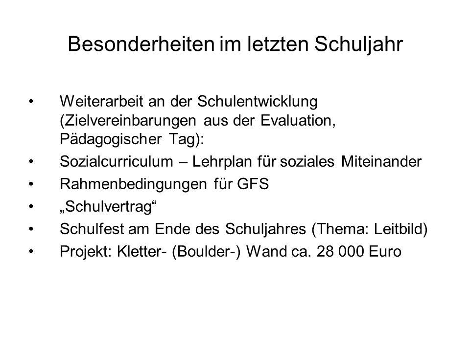 Besonderheiten im letzten Schuljahr Weiterarbeit an der Schulentwicklung (Zielvereinbarungen aus der Evaluation, Pädagogischer Tag): Sozialcurriculum