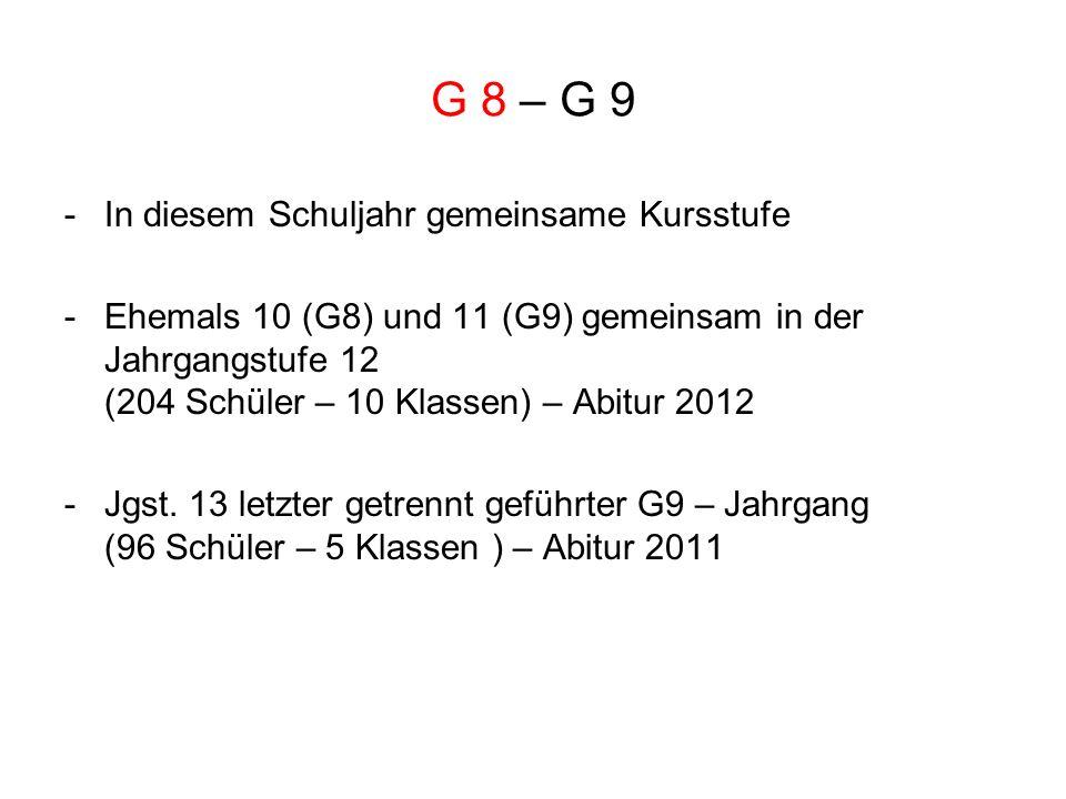 G 8 – G 9 -In diesem Schuljahr gemeinsame Kursstufe -Ehemals 10 (G8) und 11 (G9) gemeinsam in der Jahrgangstufe 12 (204 Schüler – 10 Klassen) – Abitur