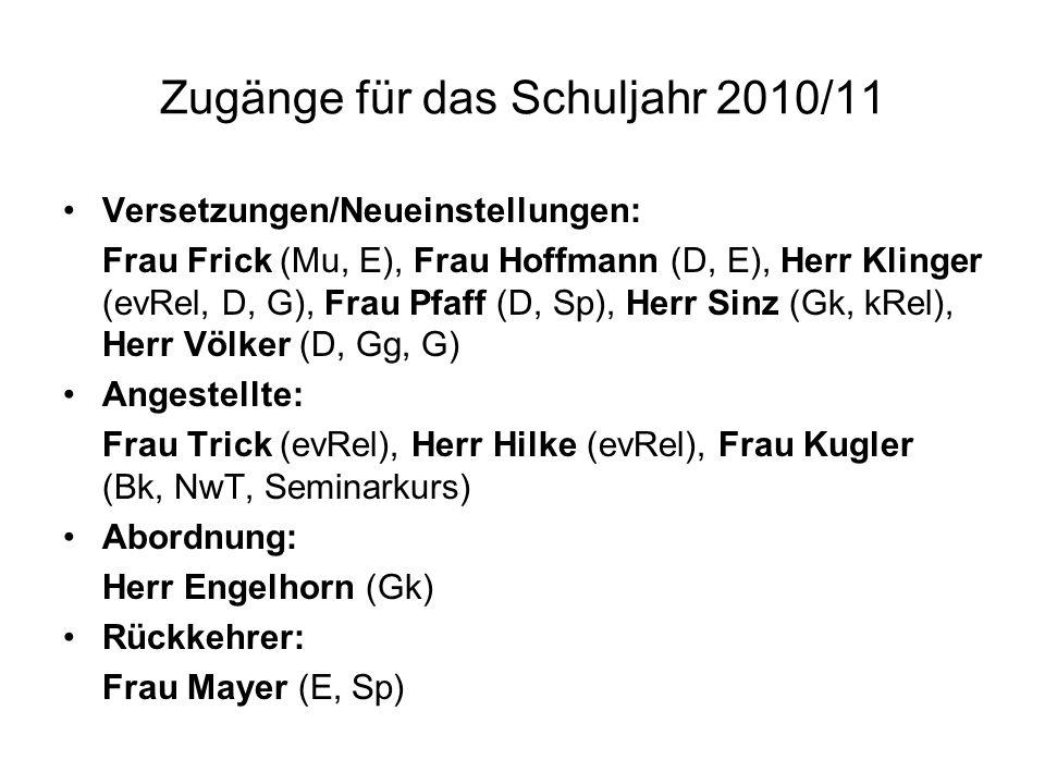 Zugänge für das Schuljahr 2010/11 Versetzungen/Neueinstellungen: Frau Frick (Mu, E), Frau Hoffmann (D, E), Herr Klinger (evRel, D, G), Frau Pfaff (D,