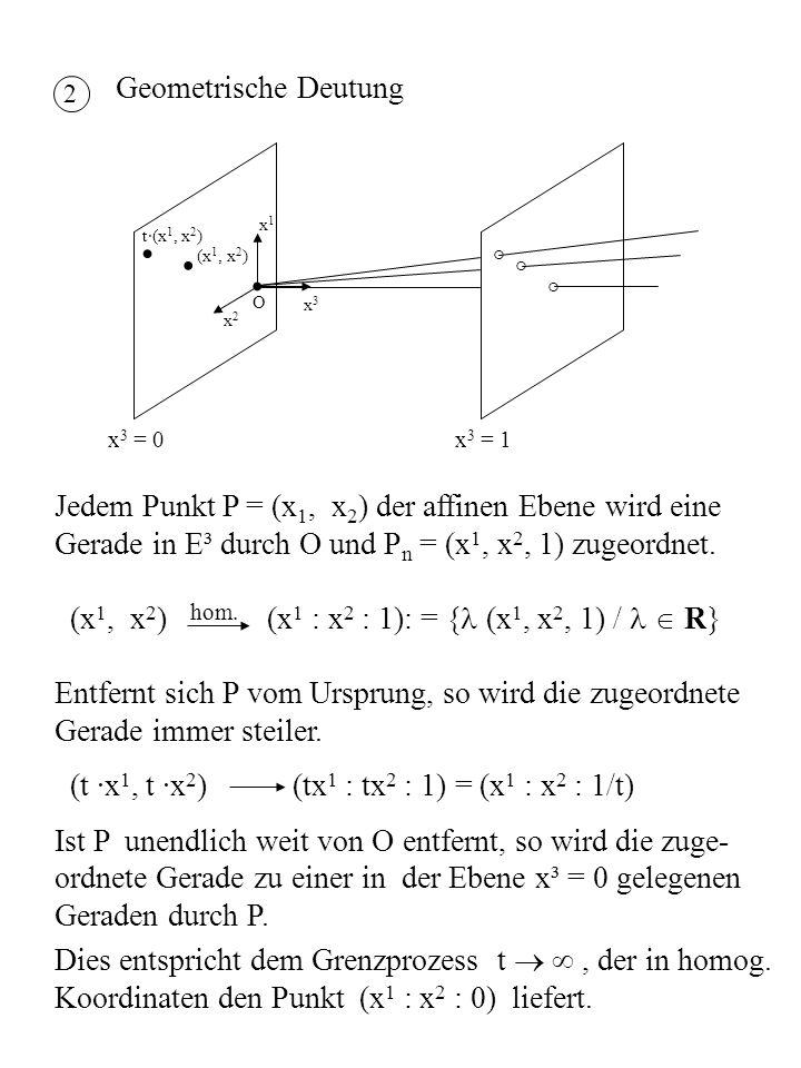 Der dreidimensionale projektive Raum P³ = E³ Eigentlicher Punkt aus P³ hat homogene Koordinaten (x 1 : x 2 : x 3 : x 4 ) = (x 1 : x 2 : x 3 : x 4 ) = (x 1 /x 4 : x 2 /x 4 : x 3 /x 4 : 1), x 4 0 affine Koord.