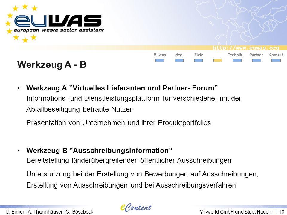 http://www.euwas.org U. Eimer I A. Thannhäuser I G. Bösebeck© i-world GmbH und Stadt Hagen I 10 Werkzeug A - B EuwasIdeeZielePartnerKontakt Werkzeug A