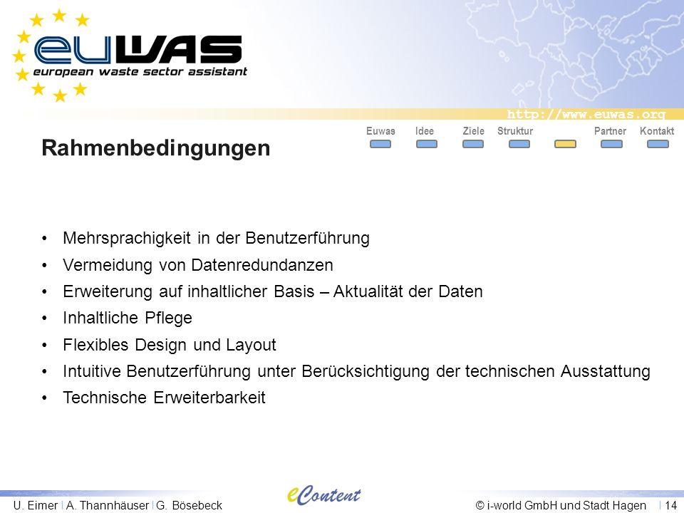 http://www.euwas.org U. Eimer I A. Thannhäuser I G. Bösebeck© i-world GmbH und Stadt Hagen I 14 Rahmenbedingungen PartnerKontaktEuwasIdeeZieleStruktur