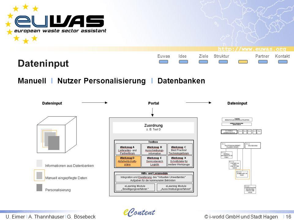 http://www.euwas.org U. Eimer I A. Thannhäuser I G. Bösebeck© i-world GmbH und Stadt Hagen I 16 Dateninput PartnerKontaktEuwasIdeeZieleStruktur Manuel