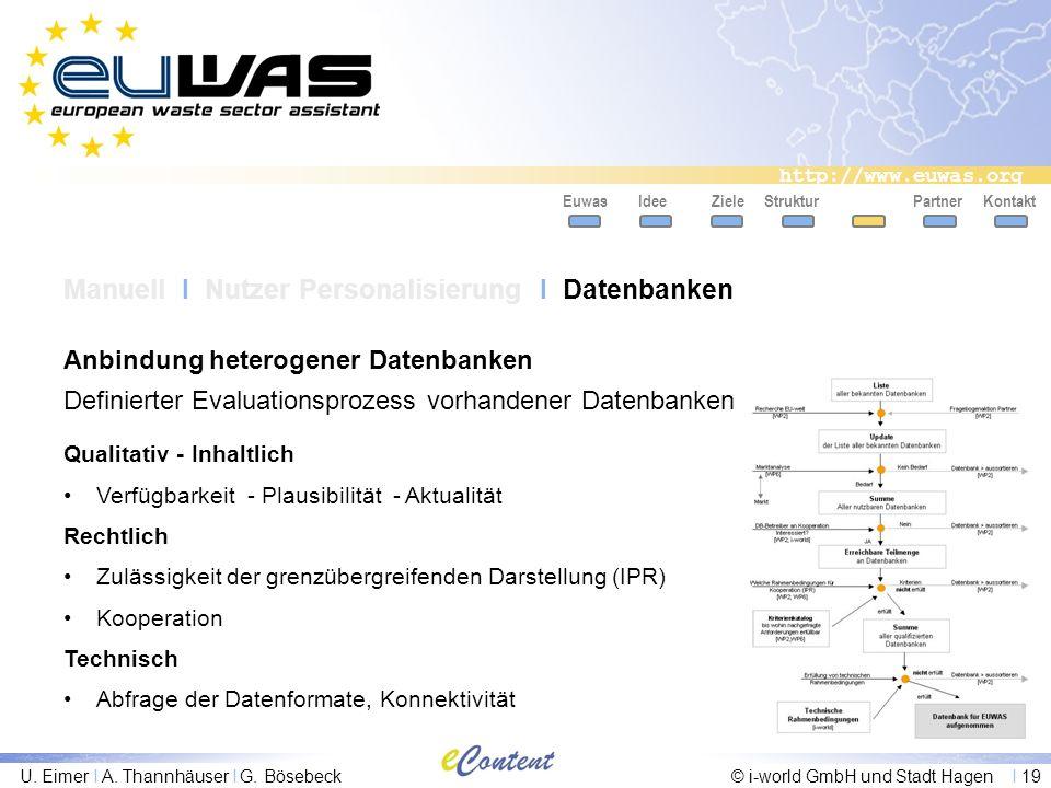 http://www.euwas.org U. Eimer I A. Thannhäuser I G. Bösebeck© i-world GmbH und Stadt Hagen I 19 PartnerKontaktEuwasIdeeZieleStruktur Manuell I Nutzer