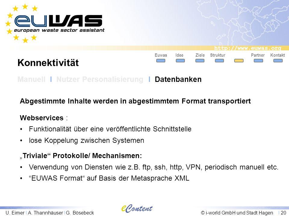 http://www.euwas.org U. Eimer I A. Thannhäuser I G. Bösebeck© i-world GmbH und Stadt Hagen I 20 PartnerKontaktEuwasIdeeZieleStruktur Webservices : Fun
