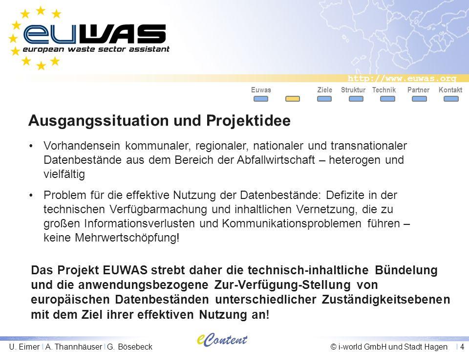 http://www.euwas.org U. Eimer I A. Thannhäuser I G. Bösebeck© i-world GmbH und Stadt Hagen I 4 Ausgangssituation und Projektidee EuwasZieleStrukturPar
