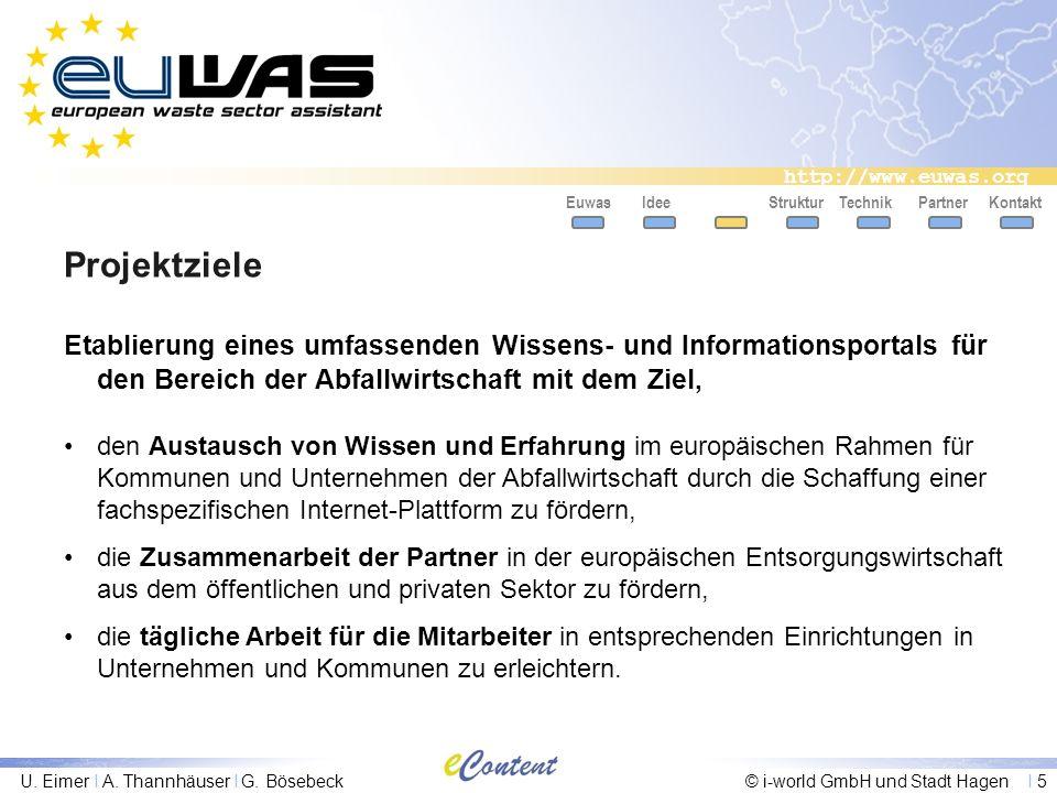 http://www.euwas.org U. Eimer I A. Thannhäuser I G. Bösebeck© i-world GmbH und Stadt Hagen I 5 Projektziele Etablierung eines umfassenden Wissens- und