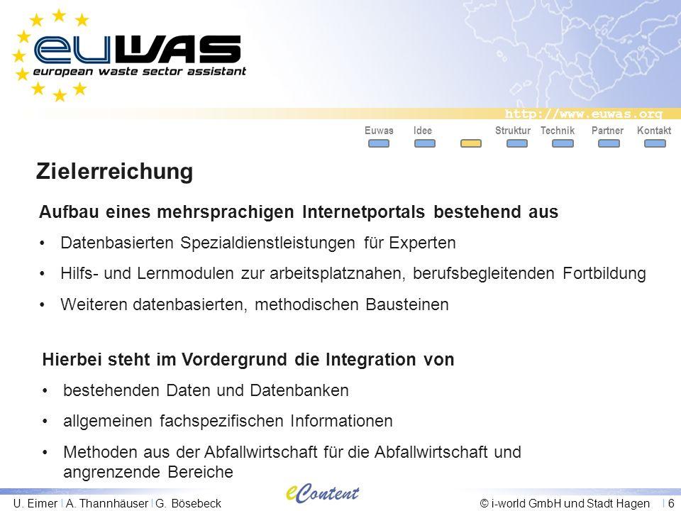 http://www.euwas.org U. Eimer I A. Thannhäuser I G. Bösebeck© i-world GmbH und Stadt Hagen I 6 Aufbau eines mehrsprachigen Internetportals bestehend a