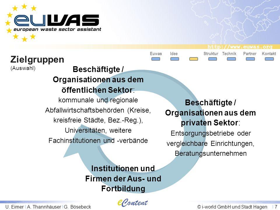 http://www.euwas.org U. Eimer I A. Thannhäuser I G. Bösebeck© i-world GmbH und Stadt Hagen I 7 Institutionen und Firmen der Aus- und Fortbildung Besch