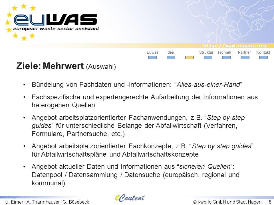 http://www.euwas.org U. Eimer I A. Thannhäuser I G. Bösebeck© i-world GmbH und Stadt Hagen I 8 Ziele: Mehrwert (Auswahl) EuwasIdeeStrukturPartnerKonta