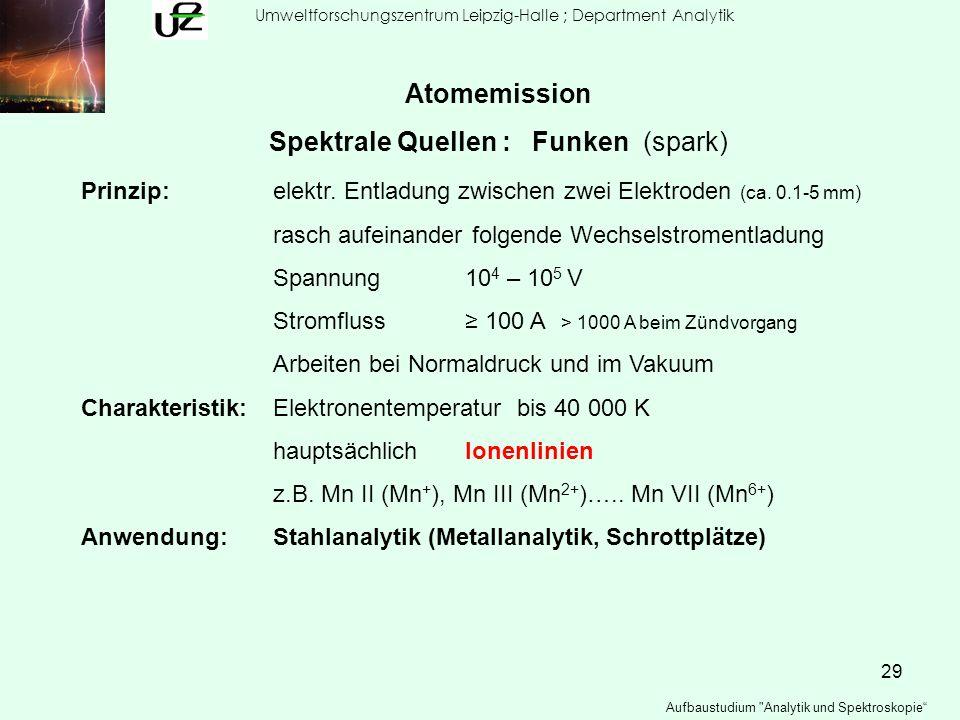 29 Umweltforschungszentrum Leipzig-Halle ; Department Analytik Aufbaustudium