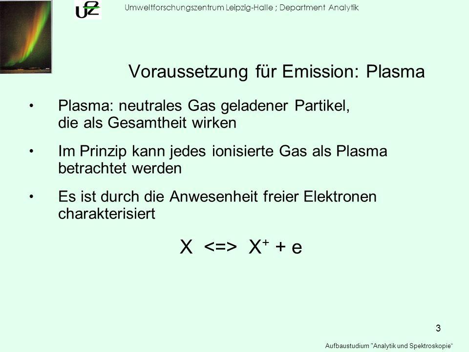 3 Voraussetzung für Emission: Plasma Plasma: neutrales Gas geladener Partikel, die als Gesamtheit wirken Im Prinzip kann jedes ionisierte Gas als Plas