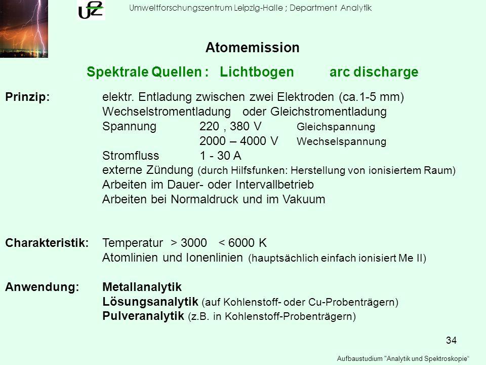 34 Umweltforschungszentrum Leipzig-Halle ; Department Analytik Aufbaustudium