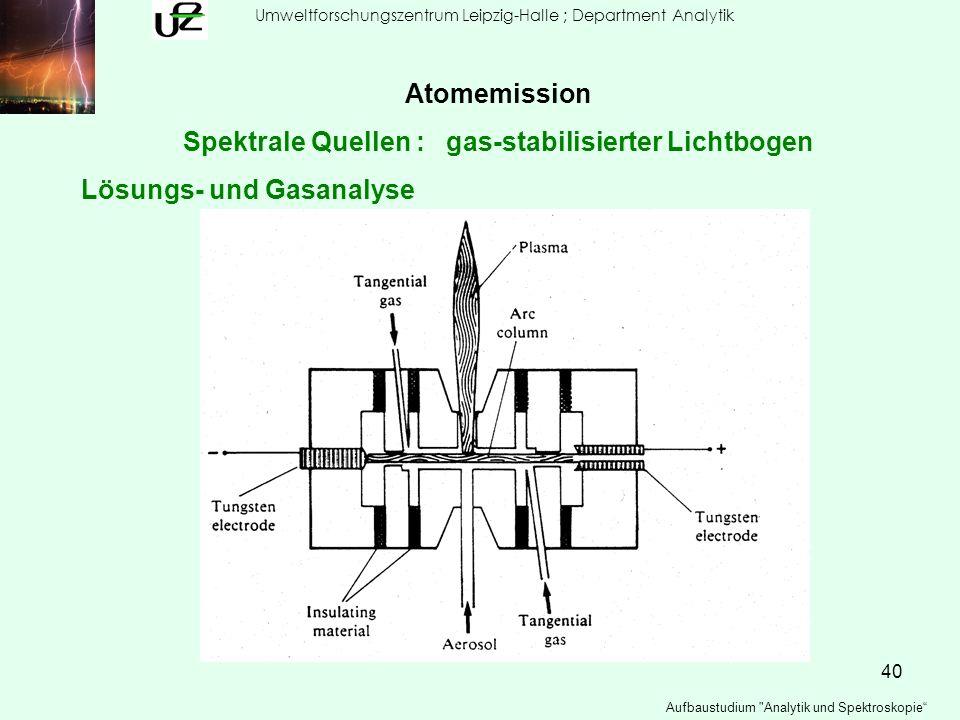 40 Umweltforschungszentrum Leipzig-Halle ; Department Analytik Aufbaustudium