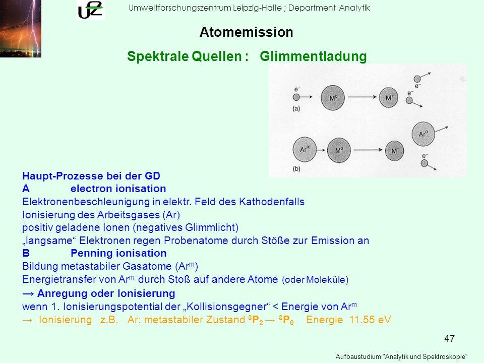 47 Umweltforschungszentrum Leipzig-Halle ; Department Analytik Aufbaustudium