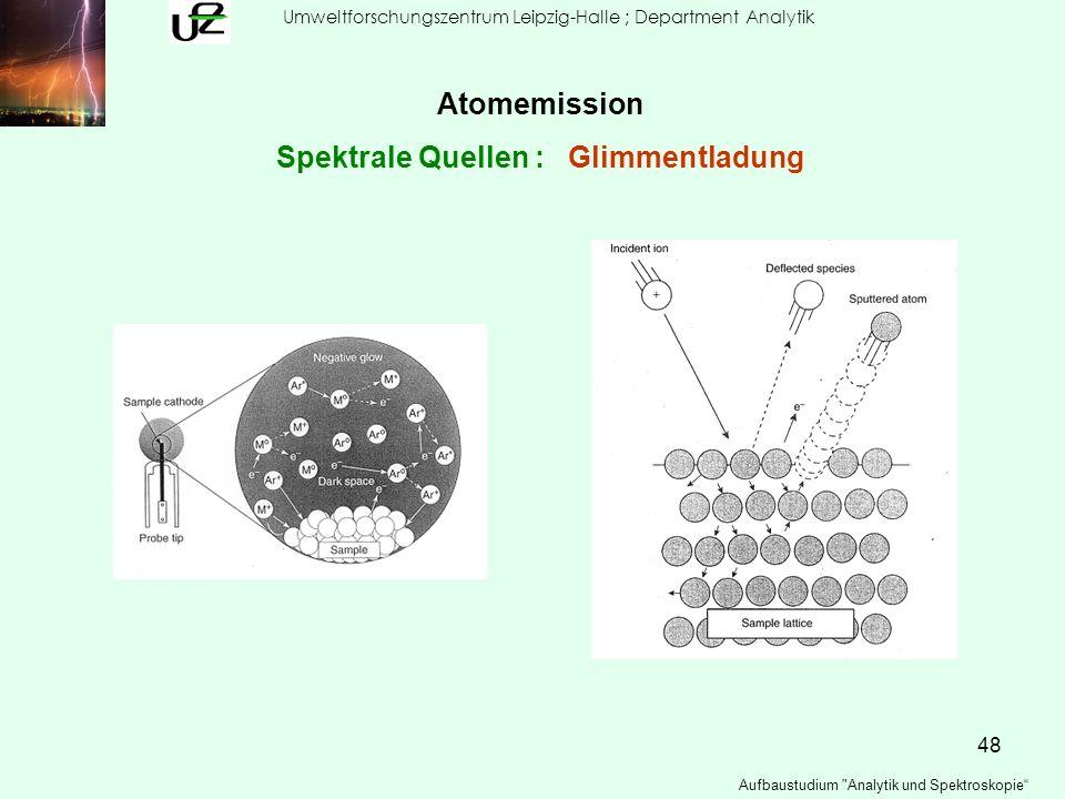 48 Umweltforschungszentrum Leipzig-Halle ; Department Analytik Aufbaustudium