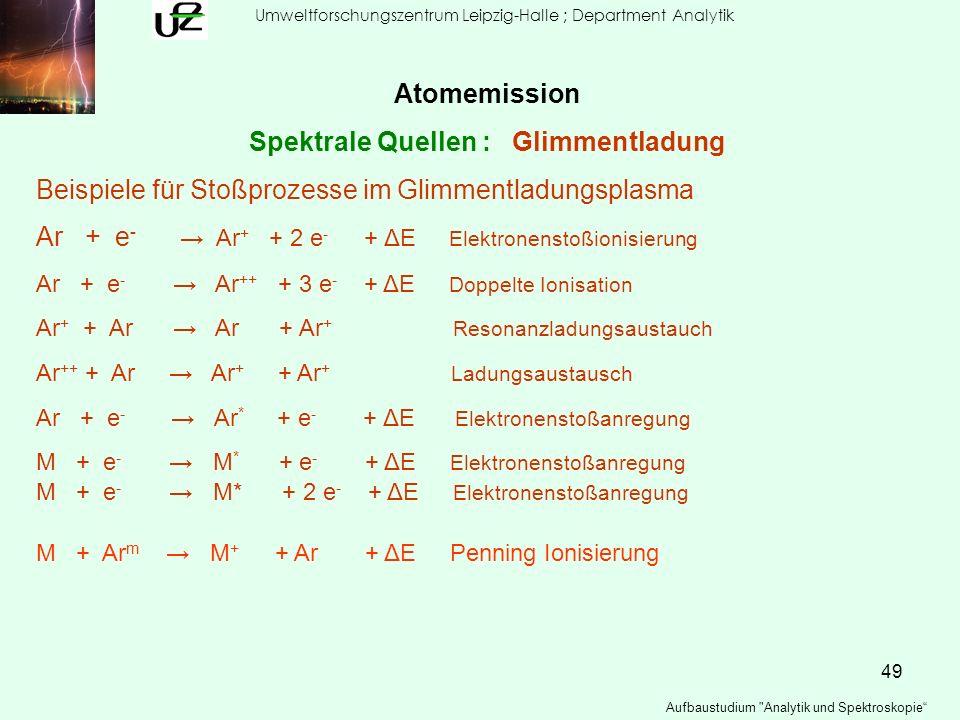 49 Umweltforschungszentrum Leipzig-Halle ; Department Analytik Aufbaustudium