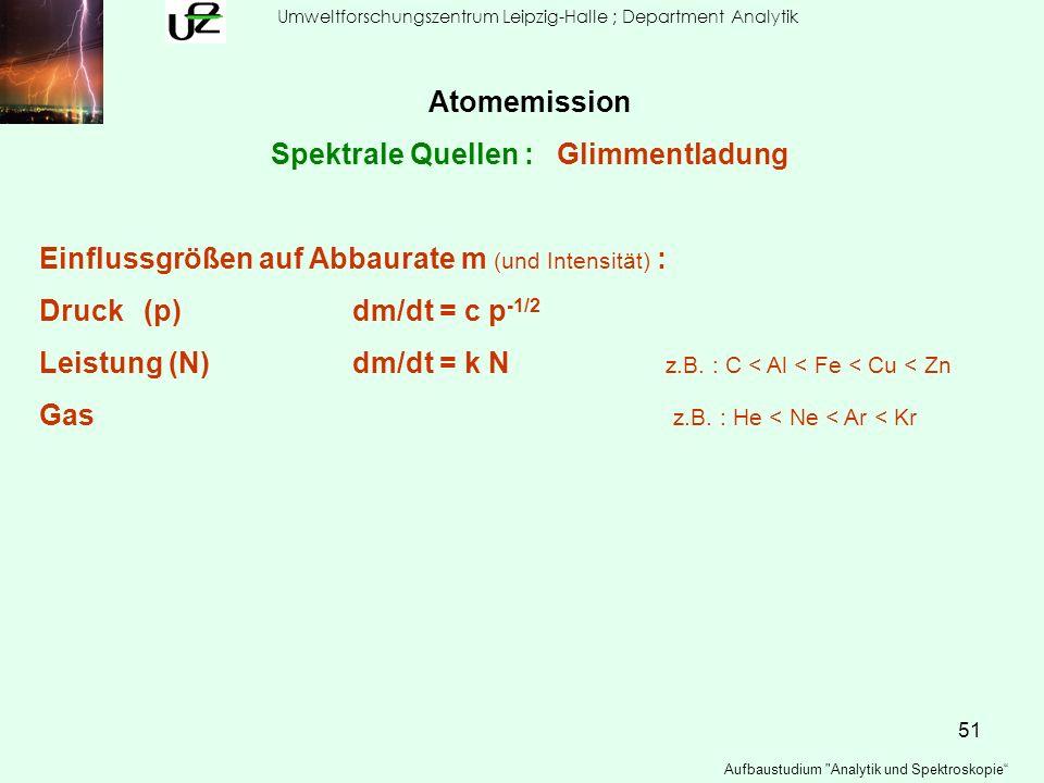 51 Umweltforschungszentrum Leipzig-Halle ; Department Analytik Aufbaustudium