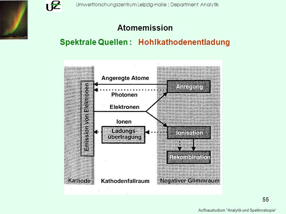 55 Umweltforschungszentrum Leipzig-Halle ; Department Analytik Aufbaustudium