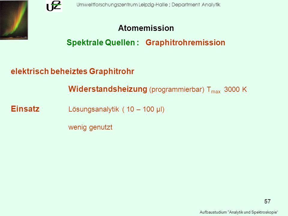 57 Umweltforschungszentrum Leipzig-Halle ; Department Analytik Aufbaustudium