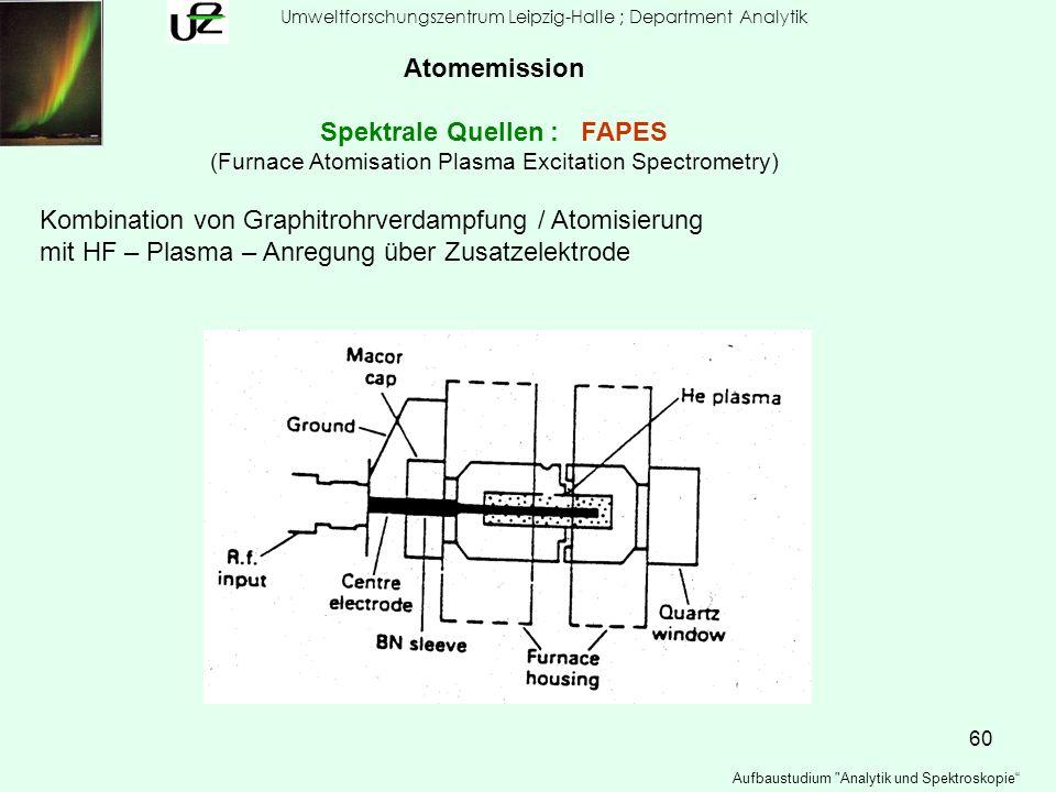 60 Umweltforschungszentrum Leipzig-Halle ; Department Analytik Aufbaustudium