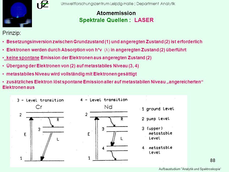88 Umweltforschungszentrum Leipzig-Halle ; Department Analytik Aufbaustudium