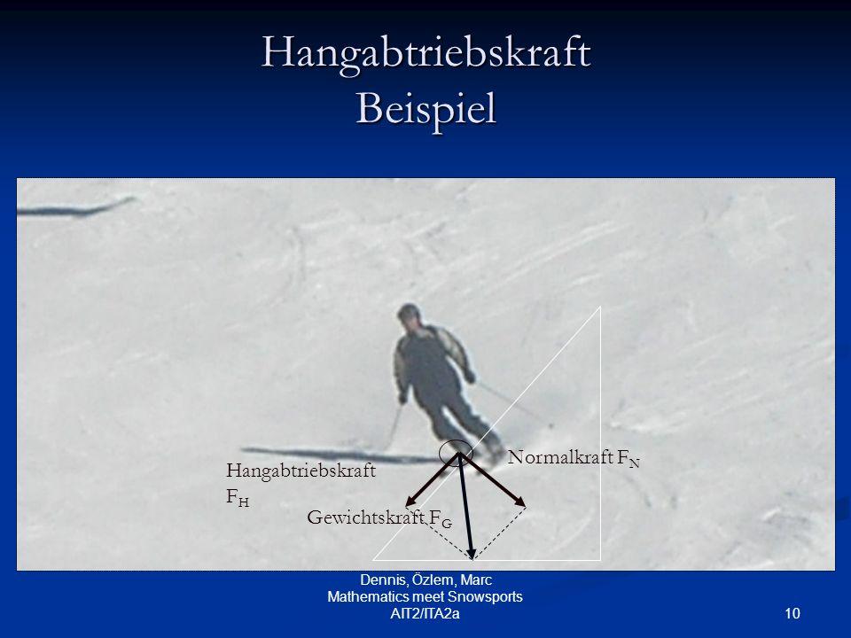 10 Dennis, Özlem, Marc Mathematics meet Snowsports AIT2/ITA2a Hangabtriebskraft Beispiel Hangabtriebskraft F H Gewichtskraft F G Normalkraft F N