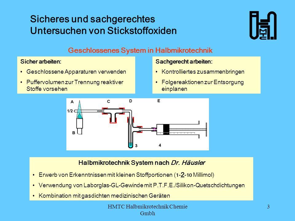 HMTC Halbmikrotechnik Chemie Gmbh 4 Sicheres und sachgerechtes Untersuchen von Stickstoffoxiden Auf dem Wege zur Untersuchung von Stickstoffoxiden Entwicklung der Apparatur
