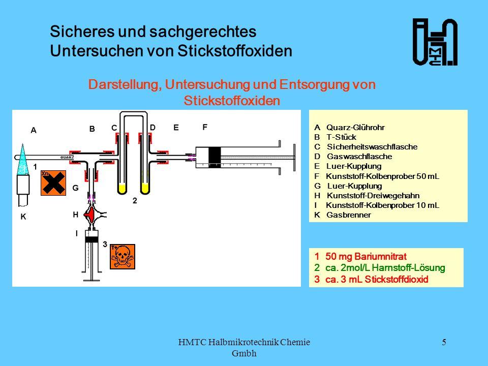 HMTC Halbmikrotechnik Chemie Gmbh 6 Sicheres und sachgerechtes Untersuchen von Stickstoffoxiden Giftige Gase: Darstellung, Untersuchung und Entsorgung Darstellung und Entsorgung (I) Darstellung:Ba(NO 3 ) 2 (s) BaO + N 2 O 5 (g) (II) Folgereaktion:2 N 2 O 5 (g) 2 NO 2 + O 2 (g) (III) Untersuchung:2 NO 2 (g) N 2 O 4 (g) (IV) Folgereaktion:2 NO 2 (g) + H 2 O(l) HNO 3 + HNO 2 (V) Entsorgung:2 HNO 2 (aq) + (NH 2 ) 2 CO(aq) CO 2 (g) + 3 H 2 O + 2 N 2 (g)