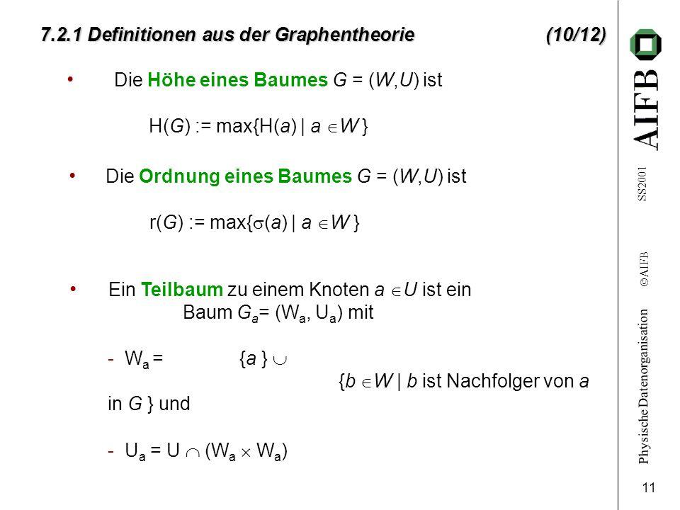 Physische Datenorganisation Ó AIFB SS2001 11 7.2.1 Definitionen aus der Graphentheorie (10/12) Die Höhe eines Baumes G = (W,U) ist H(G) := max{H(a) |