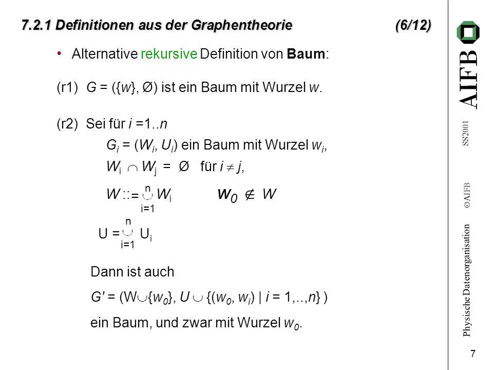 Physische Datenorganisation Ó AIFB SS2001 7 7.2.1 Definitionen aus der Graphentheorie (6/12) Alternative rekursive Definition von Baum: (r1) G = ({w},