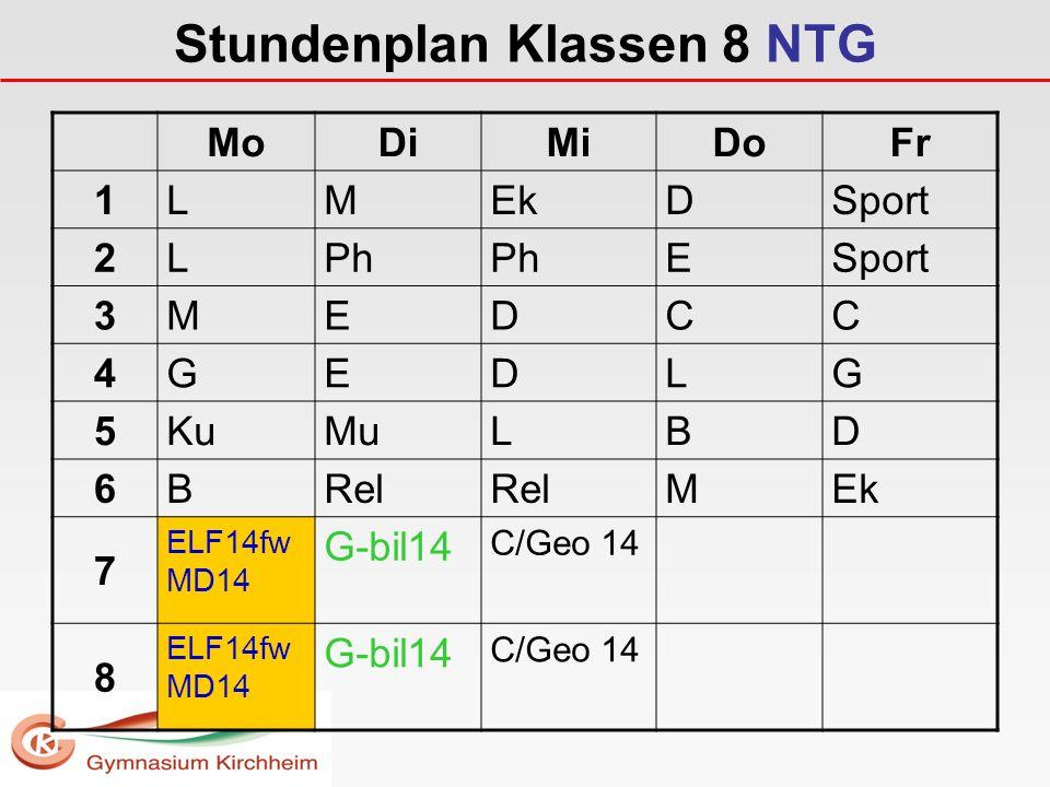 Unterschiede NTG und SG Jgst. NTG Fach und Zahl d. Wochenstunden SG Fach und Zahl d. Wochenstunden 5 - 7kein Unterschied 8Chemie 3 Physik 2 + 1 Franzö