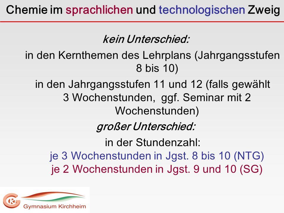 kein Unterschied: in den Kernthemen des Lehrplans (Jahrgangsstufen 8 bis 10) in den Jahrgangsstufen 11 und 12 (falls gewählt 3 Wochenstunden, ggf.