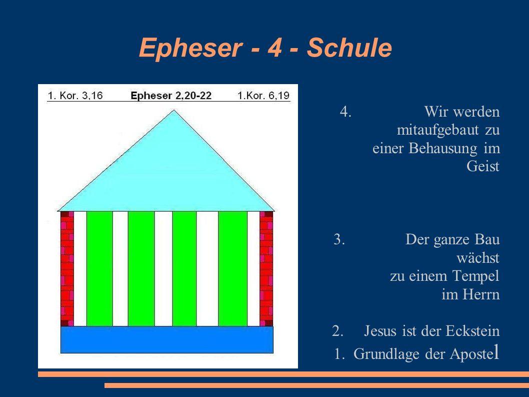 4. Wir werden mitaufgebaut zu einer Behausung im Geist 3. Der ganze Bau wächst zu einem Tempel im Herrn 2. Jesus ist der Eckstein 1. Grundlage der Apo