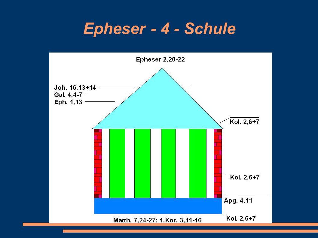 Epheser - 4 - Schule