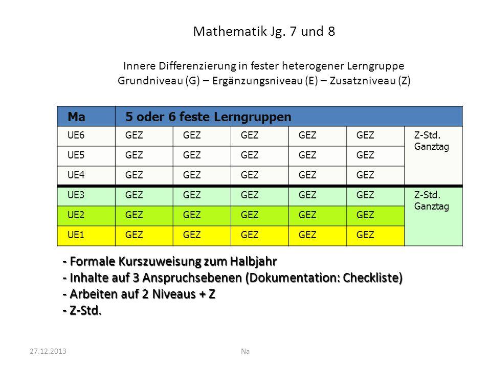 Mathematik Jg. 7 und 8 Innere Differenzierung in fester heterogener Lerngruppe Grundniveau (G) – Ergänzungsniveau (E) – Zusatzniveau (Z) Ma5 oder 6 fe