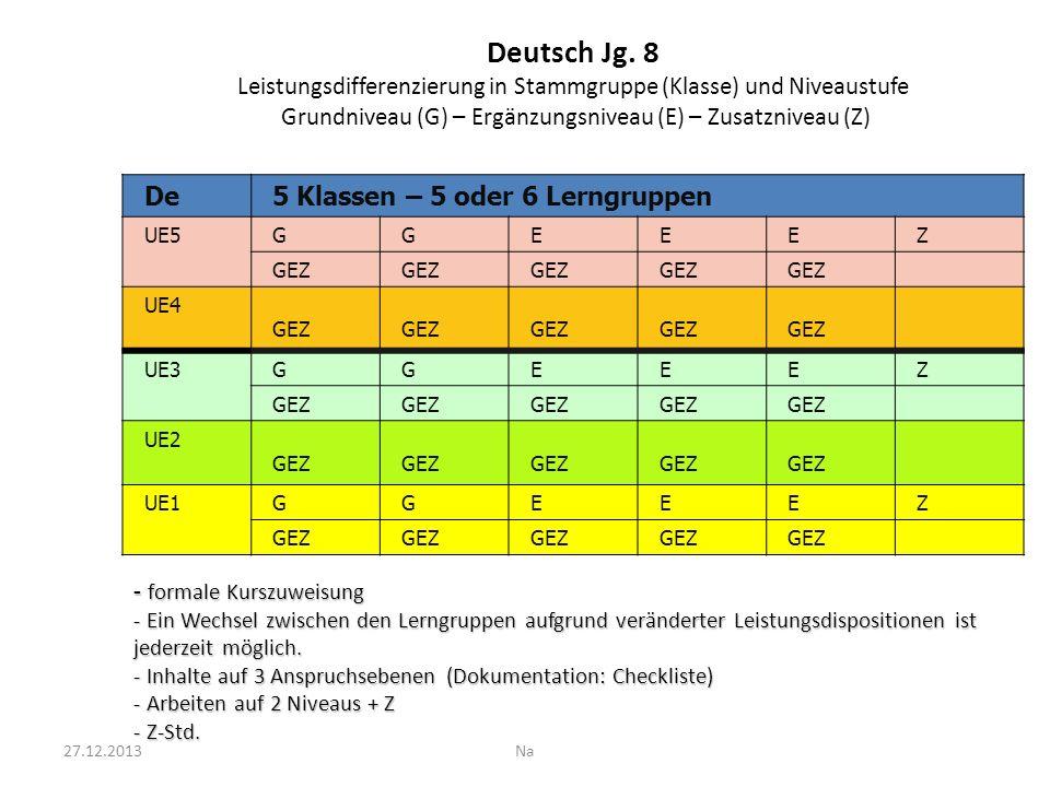 Deutsch Jg. 8 Leistungsdifferenzierung in Stammgruppe (Klasse) und Niveaustufe Grundniveau (G) – Ergänzungsniveau (E) – Zusatzniveau (Z) De5 Klassen –