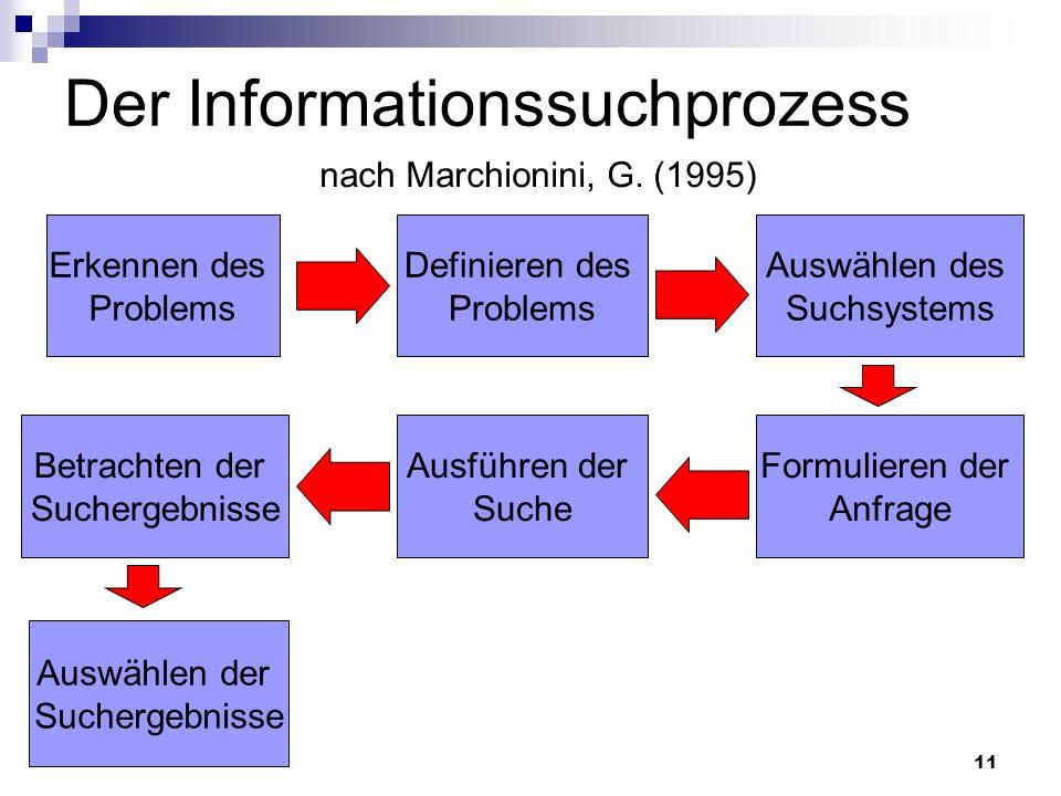 11 Der Informationssuchprozess nach Marchionini, G. (1995) Erkennen des Problems Definieren des Problems Auswählen des Suchsystems Formulieren der Anf
