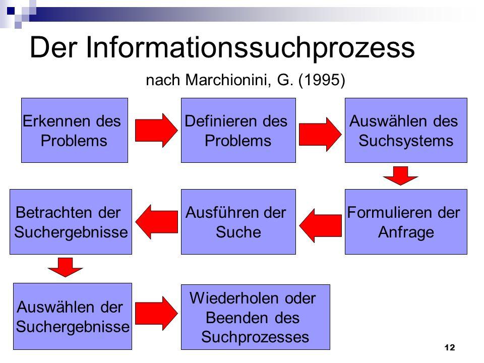 12 Der Informationssuchprozess nach Marchionini, G. (1995) Erkennen des Problems Definieren des Problems Auswählen des Suchsystems Formulieren der Anf