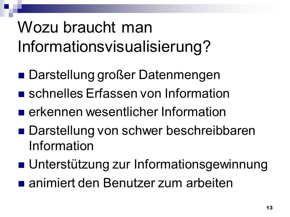 13 Wozu braucht man Informationsvisualisierung? Darstellung großer Datenmengen schnelles Erfassen von Information erkennen wesentlicher Information Da