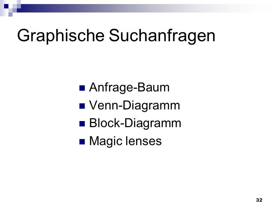 32 Graphische Suchanfragen Anfrage-Baum Venn-Diagramm Block-Diagramm Magic lenses