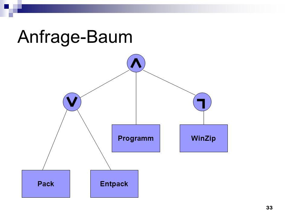 33 Anfrage-Baum Pack WinZip Entpack Programm