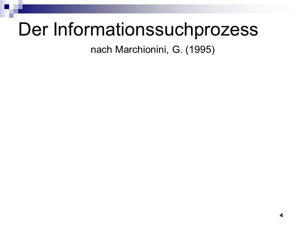 4 Der Informationssuchprozess nach Marchionini, G. (1995)
