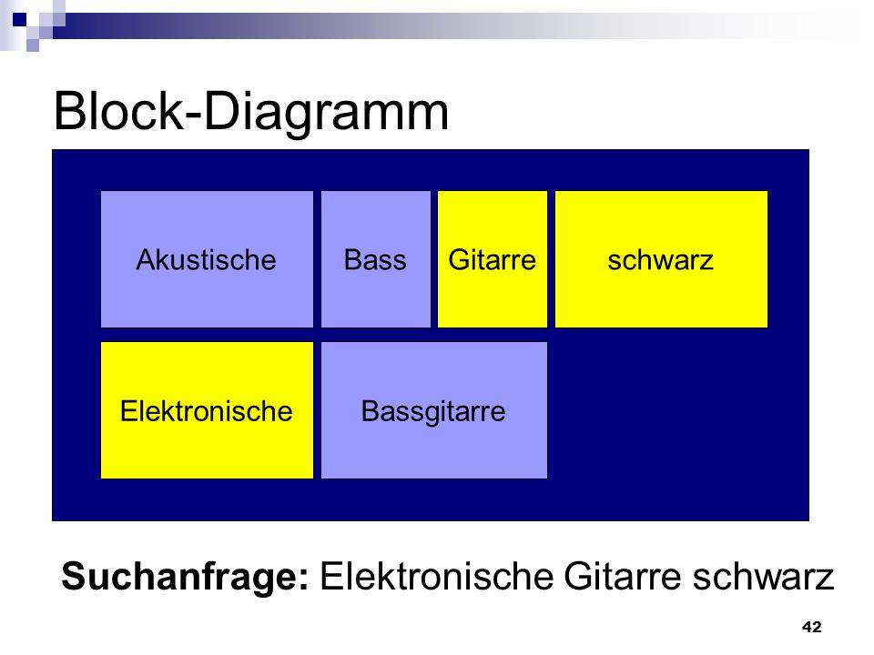 42 Block-Diagramm Akustische BassgitarreElektronische schwarzBassGitarre Suchanfrage: Elektronische Gitarre schwarz
