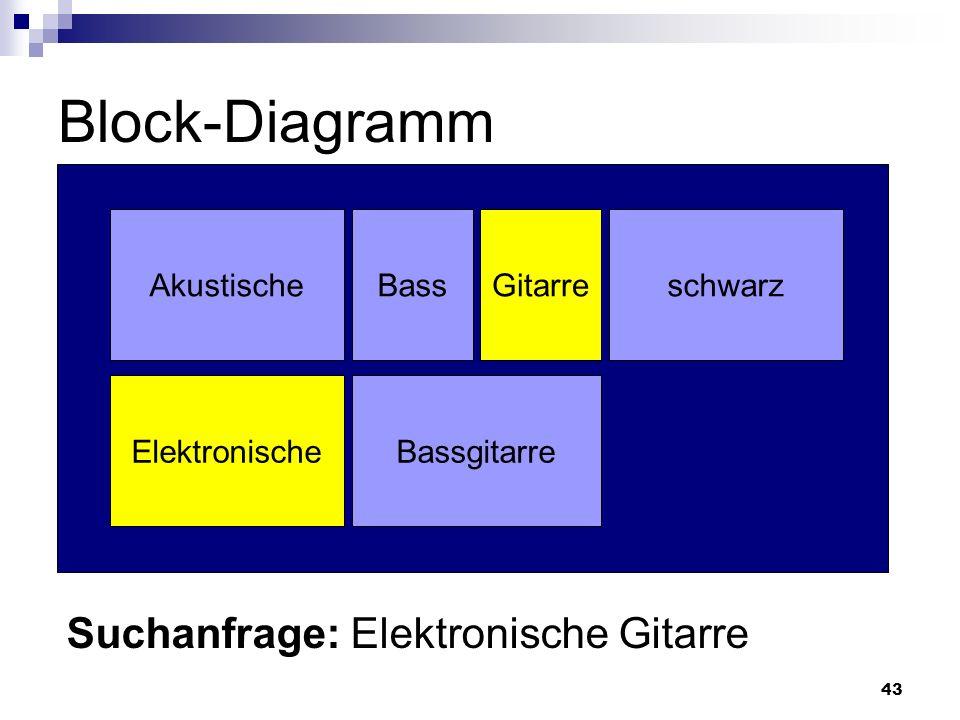 43 Block-Diagramm Akustische BassgitarreElektronische schwarzBassGitarre Suchanfrage: Elektronische Gitarre