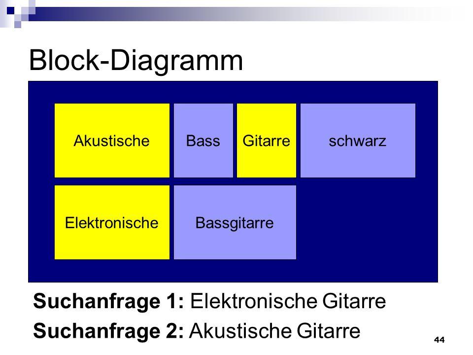 44 Block-Diagramm Akustische BassgitarreElektronische schwarzBassGitarre Suchanfrage 1: Elektronische Gitarre Suchanfrage 2: Akustische Gitarre