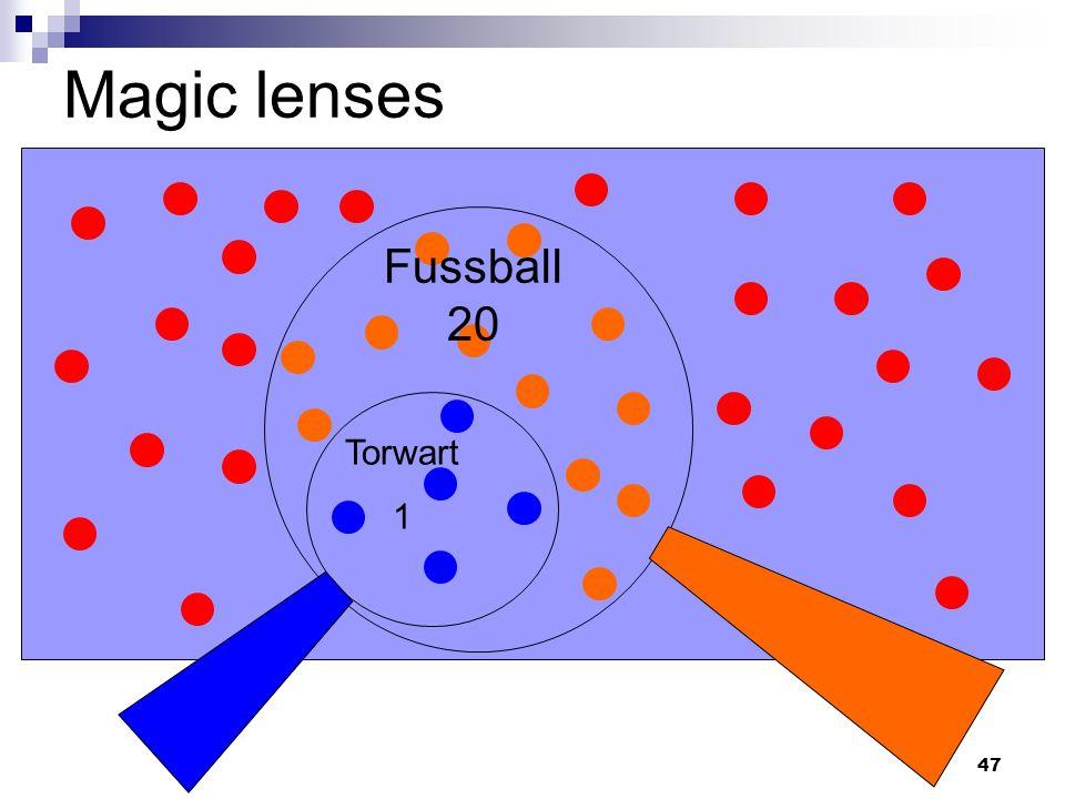 47 Magic lenses Fussball 20 Torwart 1