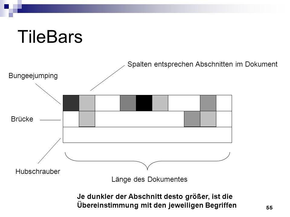 55 TileBars Bungeejumping Brücke Hubschrauber Länge des Dokumentes Spalten entsprechen Abschnitten im Dokument Je dunkler der Abschnitt desto größer,