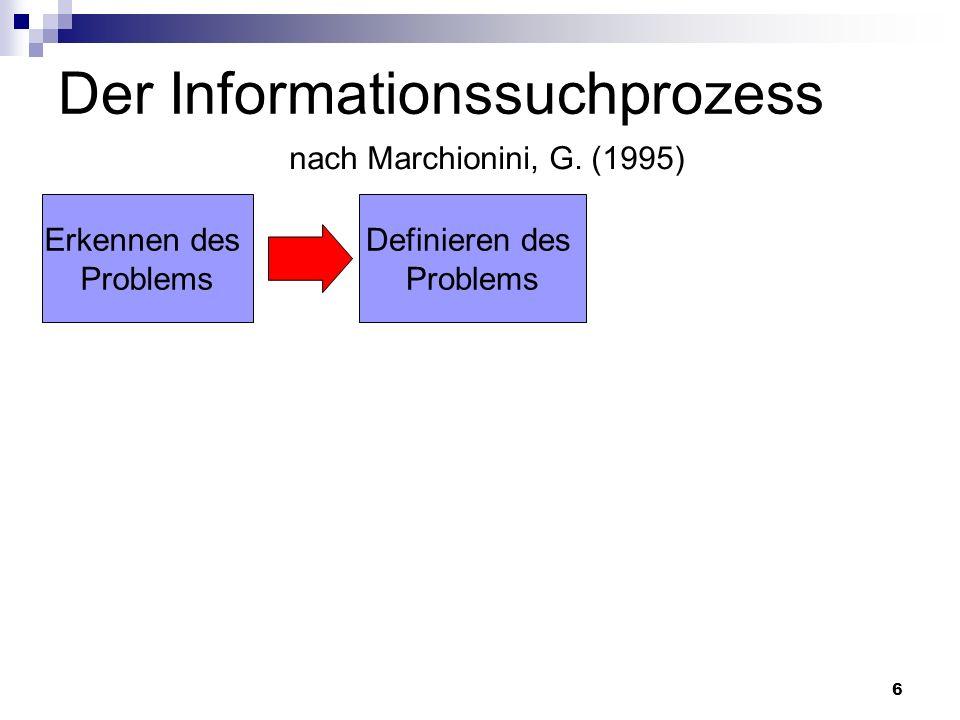 6 Der Informationssuchprozess nach Marchionini, G. (1995) Erkennen des Problems Definieren des Problems